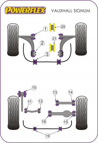 Signum (2003 - 2008) Bakre Krängningshämmarbussningar 17mm Powerflex