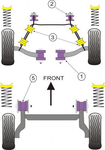 Tigra (1993-2001) Bakre Subframe Bussningar Lila Purple Series (Street) Powerflex