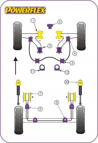 Scirocco (1973 - 1992) Bakre Krängningshämmarbussningar (Inre) Powerflex