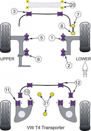 T4 Transporter 90-03 Diffbussningar Kit Of 3 Lila Purple Series (Street) Powerflex