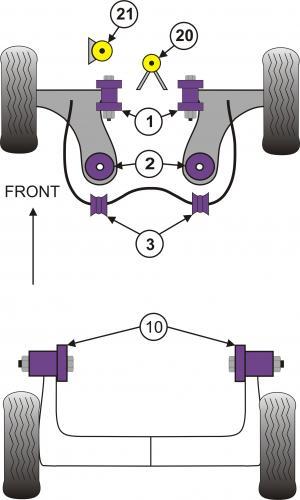 PFF73-401 Främre Arm, Främre Bussningar  Powerflex