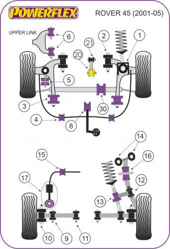 45 Bakre Inre Track Arm Bussningar Lila Purple Series (Street) Powerflex