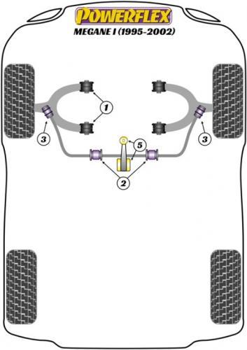 PFF60-202-24 Främre Krängningshämmarbussningar Chassis Mount Bussningar 24mm  Powerflex