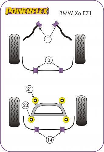 E71 X6 (2007-) Bakre Krängningshämmarbussningar 22mm Lila Purple Series (Street) Powerflex