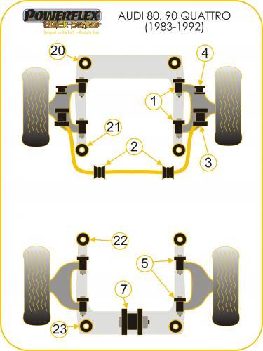 80 / 90 Quattro inc Avant 83-199 S2 Coupe B3 91-96 Bakre Differential Mount Powerflex