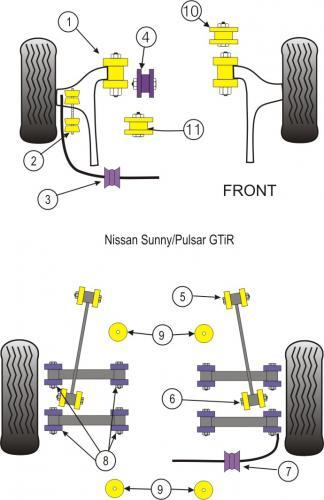 Sunny/Pulsar GTiR Bakre Krängningshämmarbussningar Lila Purple Series (Street) Powerflex