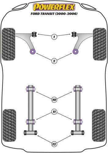 PFF19-4001 Främre Wishbone-bussningar Främre   Powerflex