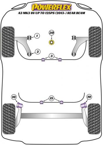 PFF3-902G Främre Wishbone-bussningar Bakre, (Justerbar Caster)  Powerflex