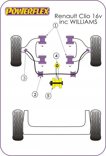 PFF60-202-22 Främre Krängningshämmarbussningar Chassis Mount Bussningar 22mm  Powerflex