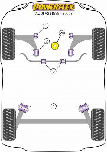 PFF85-602G Främre Wishbone-bussningar Bakre Caster Offset   Powerflex