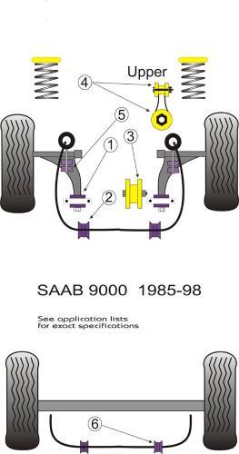 PFF66-101 Främre Wishbone-bussningar Bakre  Powerflex