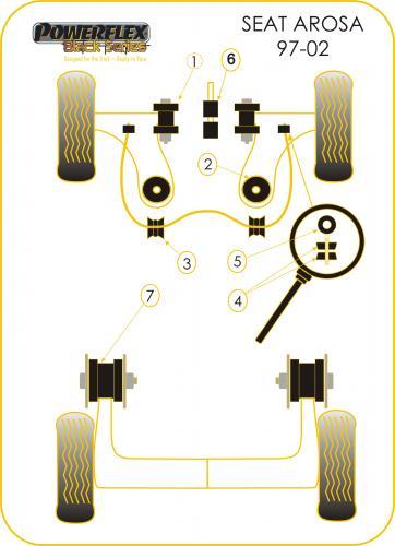 Arosa (1997 - 2004) Bakre Subframe Bussningar Svarta Black Series (Track) Powerflex