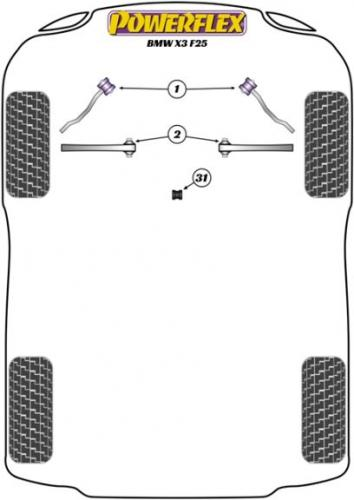 PFF5-2201 Bussningar Främre Radius-Arm till Chassi  Powerflex