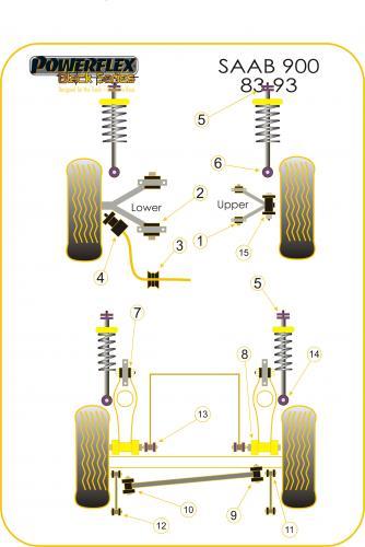 900 (1983-1993) Alternator Adjuster Arm Bussningar Lila Purple Series (Street) Powerflex