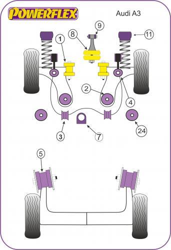 PFF85-414 Powerflex Front Wishbone Rear Bush (Track/Race)