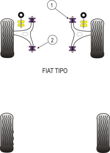 Tipo (1988-1995) Främre Nedre Wishbone Bakre Bussningar Powerflex