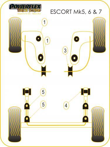 Escort MK5,6 & 7 inc RS2000 90-01 Avgasfäste Powerflex
