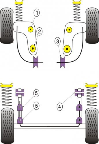 PFF19-603 Främre Krängningshämmarbussningar 16mm  Powerflex