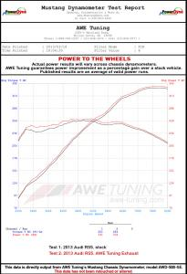 Audi RS5 Resonated Downpipes AWE Tuning
