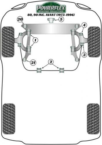 PFF85-235H Motorfäste Stopper-Bussning Heritage Powerflex