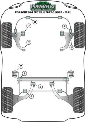 PFF57-101H Främre Wishbone-bussningar Bakre Heritage Powerflex