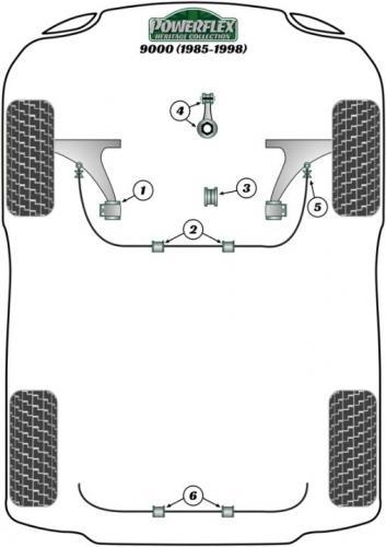 PFF66-101H Främre Wishbone-bussningar Bakre Heritage Powerflex
