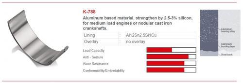 Toyota 2AZ-FE Balansaxellager (ÖD 0.25) King Bearings