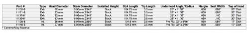 00-03 Subaru WRX (EJ20) / 04 STi Avgasventiler 32mm