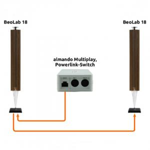 Almando Multiplay Stereo Switch