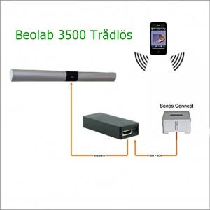 Beolab 3500 including wireless kit