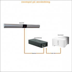 Almando Masterlink Converter för B&O Linkrum produkter
