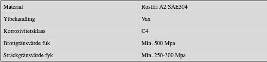 dold trallskruv specifikation