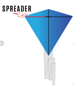 Stag - Pica Spreader