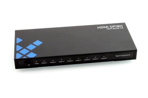 HDMI-splitt 1:8, SP18H