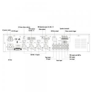 ITC T-120FP Mixerförstärkare 120W 100V 4st Line