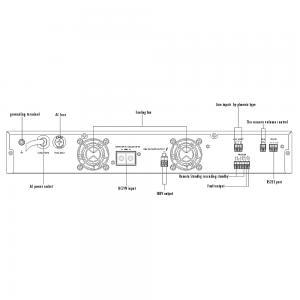ITC T-1D500 slutsteg 1x500W 100V