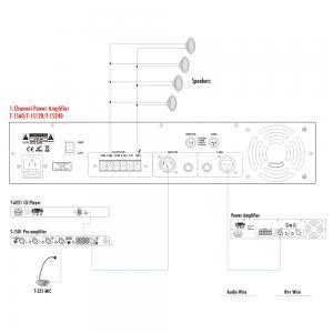 ITC T-1S120 Slutsteg 1x120W 100V