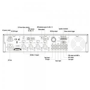 ITC T-240FP Mixerförstärkare 240W 100V 4st Line