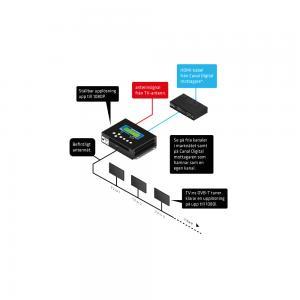 SE-01 HDMI-Modulator 1xHDMI till DVB-T, ink kemikalieskatt