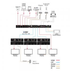 DL-44E-KIT 4X4, 4K HDBT Matrix Switch + 3 receivers
