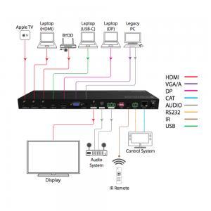 DL-AS61U-H2, 6x1 Presentation Auto Switcher HDMI, DP, VGA, & USB-C Inputs