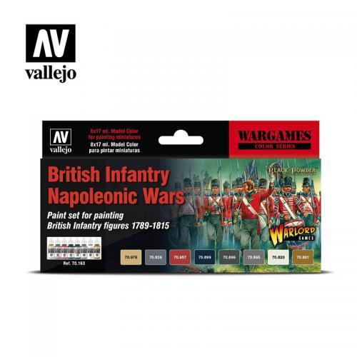 British Infantry Napoleonic Wars