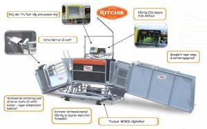 Ritchie Combi Clamp Autodrafter inkl. Tru Test XR3000