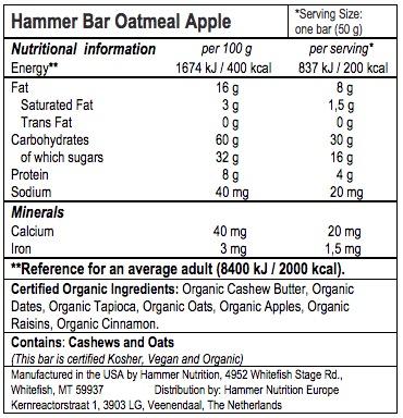 HAMMER NUTRITION: RAW ENERGY HAMMER BAR - 1st
