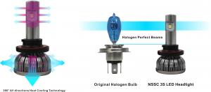 LED Konvertering H8 Canbus