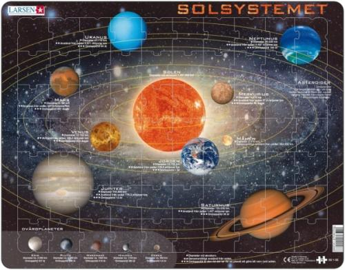 Pussel - solsystem