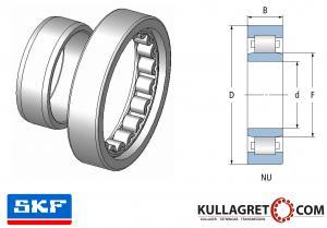 NU 202 ECP Cylindriskt Rullager
