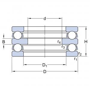 52305 Axialkullager Dubbelverkande SKF