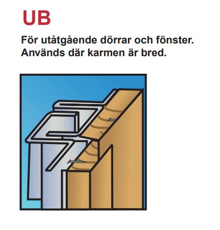 Brytskydd UB C-profilen 2115mm