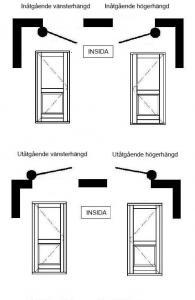 Fönsterhandtag BG2935 låsbart mattkrom